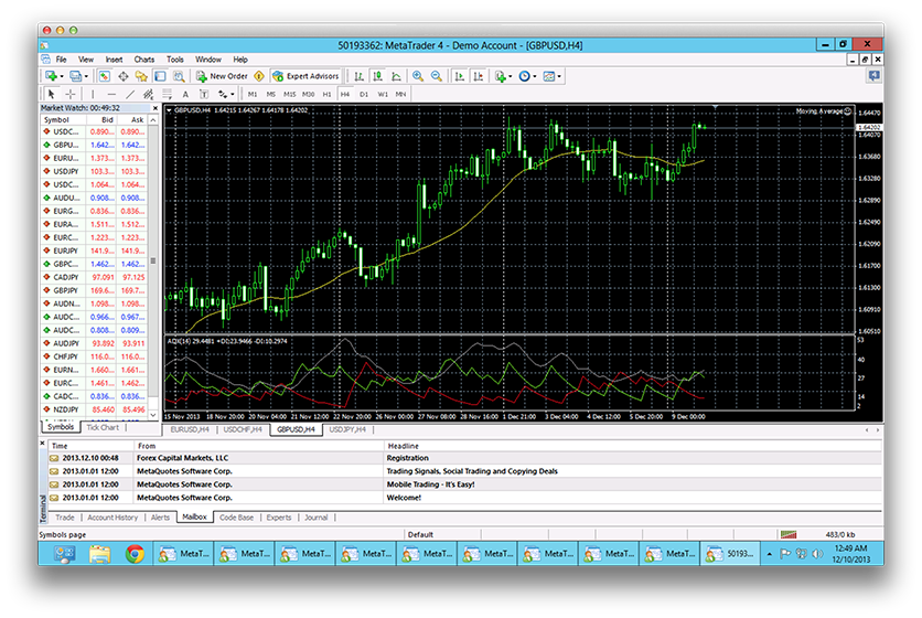 Vps for forex metatrader vps